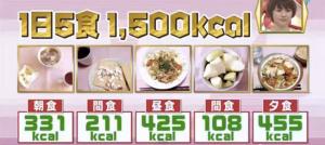 やせたい人必見!!世界のダイエット方法紹介!!_-_YouTube