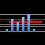 身長165cmの女性は平均65kgからデブだと男性から思われる。
